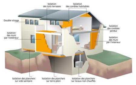 isolation du sol et du plafond. Black Bedroom Furniture Sets. Home Design Ideas